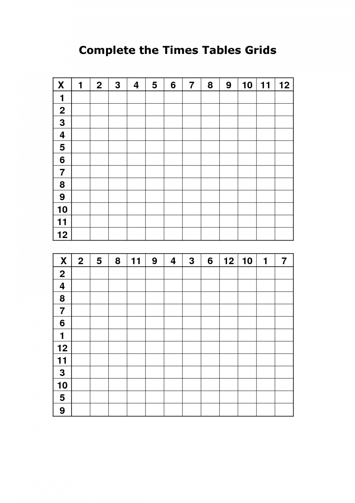 Multiplication Blank Table