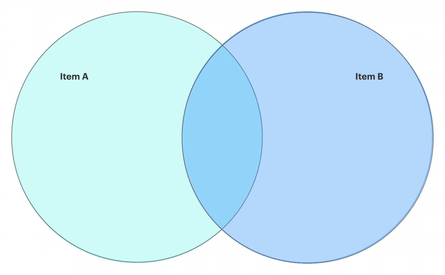 Blank Venn Diagram 2 Circles
