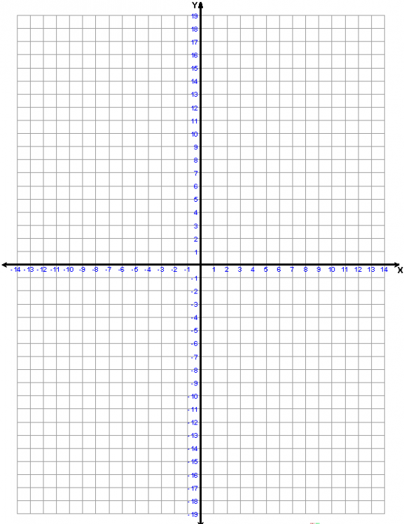 Blank Graph Paper