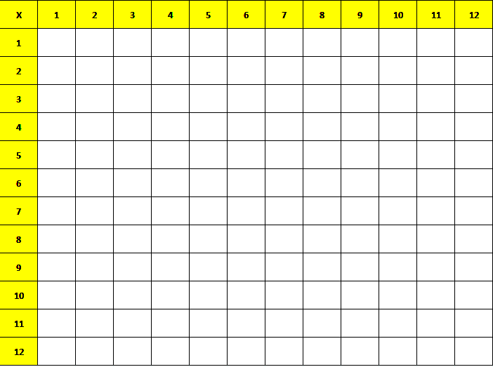 Printable Blank Multiplication Table 1 12